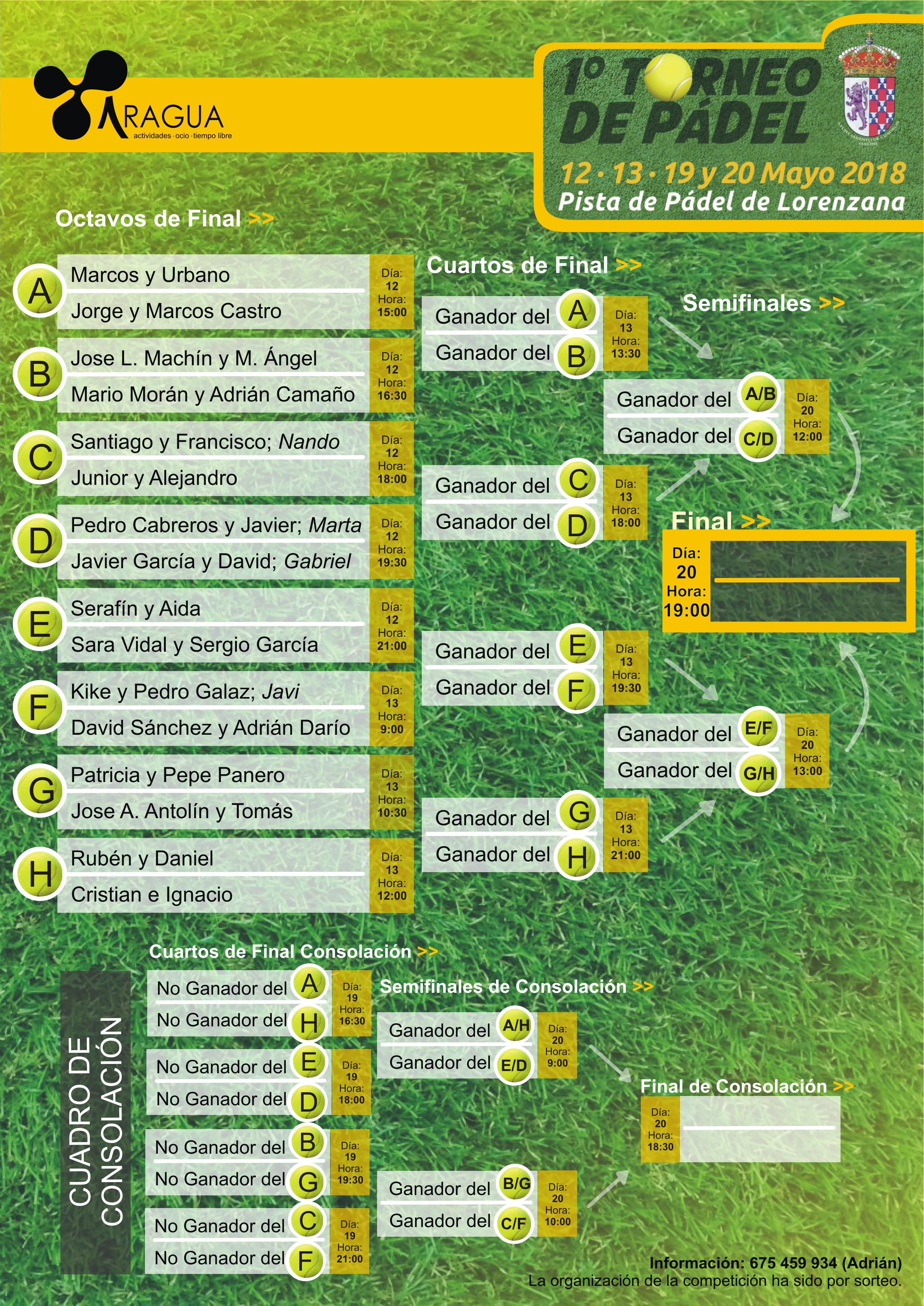 equipos torneo cuadros2